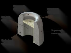 technology-comply-foam-300x225 Les écouteurs intra-auriculaires ne sont pas votre fort ? Essayez les embouts en mousse !
