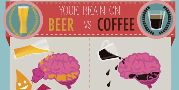 1 Café VS Bière : lequel vous rend le plus créatif ?