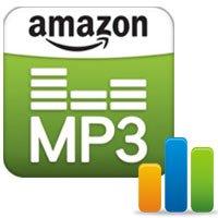 AmazonCloudPlayerPoll Amazon lance le Cloud Player Desktop pour Mac
