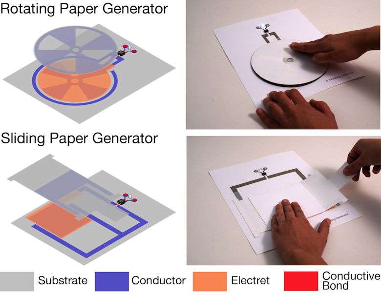 PG_rotating_and_sliding_lowres Disney invente le Paper Generator