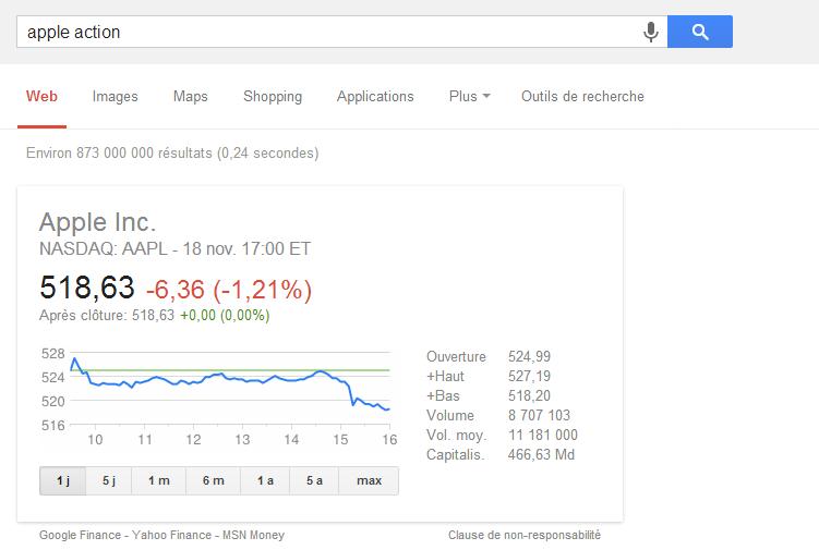 Apple Utiliser les fonctions cachées de Google !