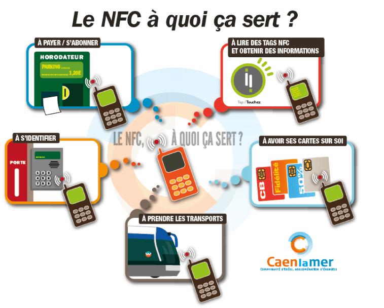 nfc Orange Cash permettra de payer en NFC quelle que soit votre banque