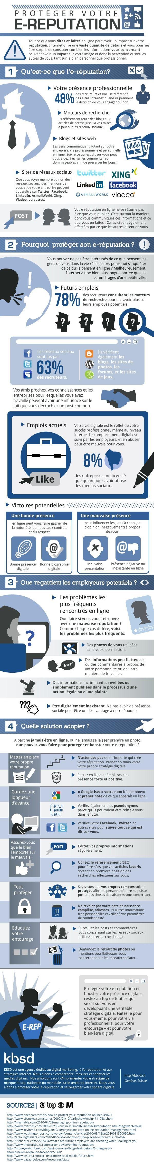 e-reputation [Infographie] Protéger son e-réputation