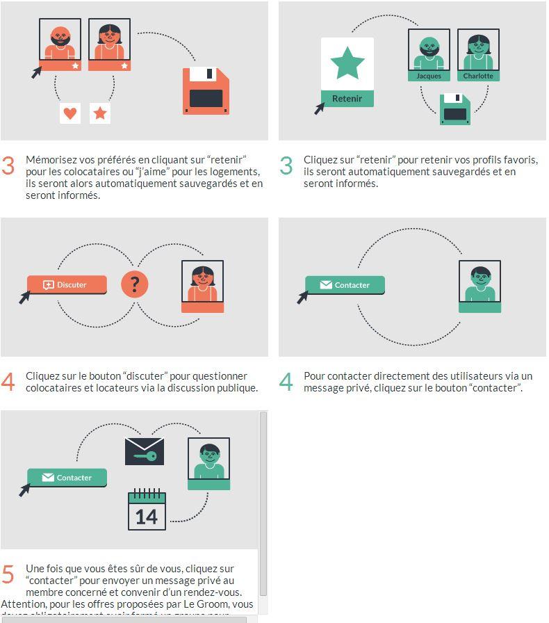 How-to-do2 Weroom: Le réseau social pour trouver la colocation idéale.