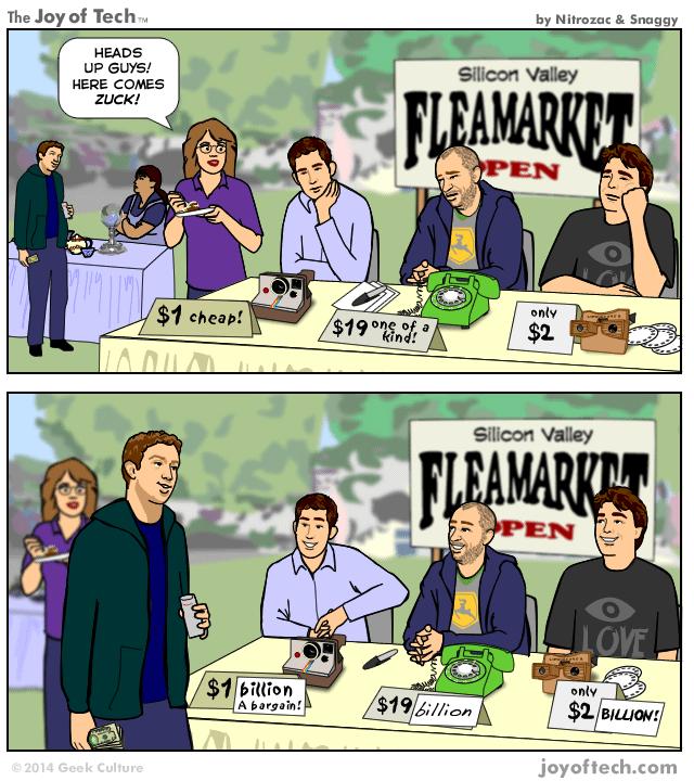avec-ou-sans-zuckerberg Humour : les acquisitions de Mark Zuckerberg et Facebook