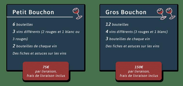 formules Une sélection de bons vins livrés chez vous avec Une Bouteille de Vin par Semaine !