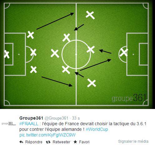 groupe-361-tactique Humour : quand les marques soutiennent l'Equipe de France de foot