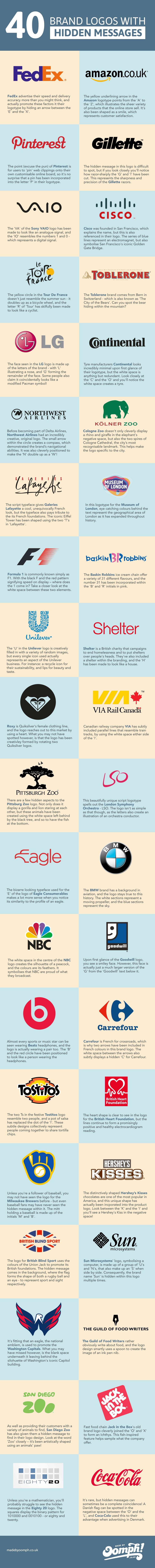 logos-oomph-infographie Infographie : 40 logos contenant des messages cachés
