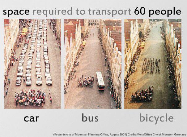 espace-necessaire-transport-60-personnes L'image du jour : quel espace pour transporter 60 personnes selon le véhicule