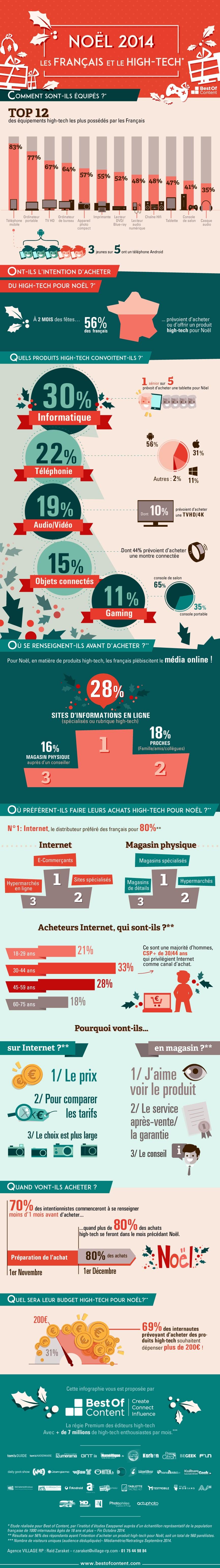 hightechnoel-2014 Infographie : le High-Tech au rendez-vous chez les français pour Noël 2014 !
