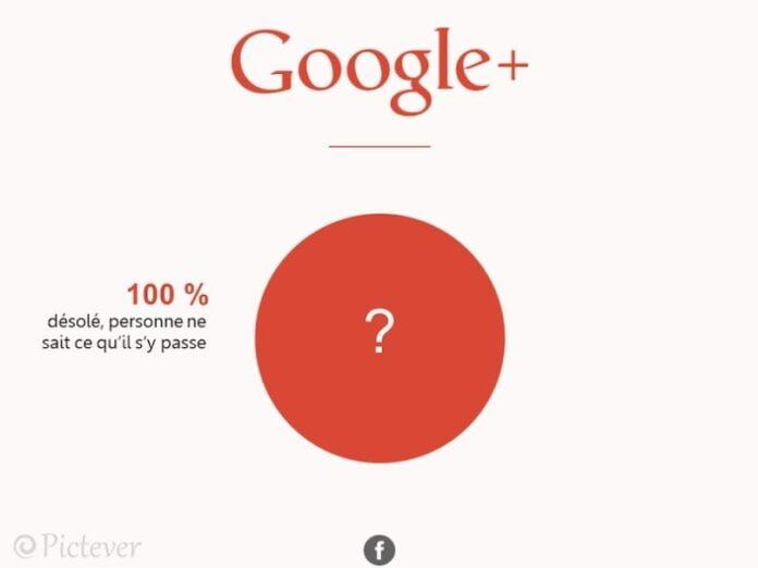 decryptage-reseaux-google