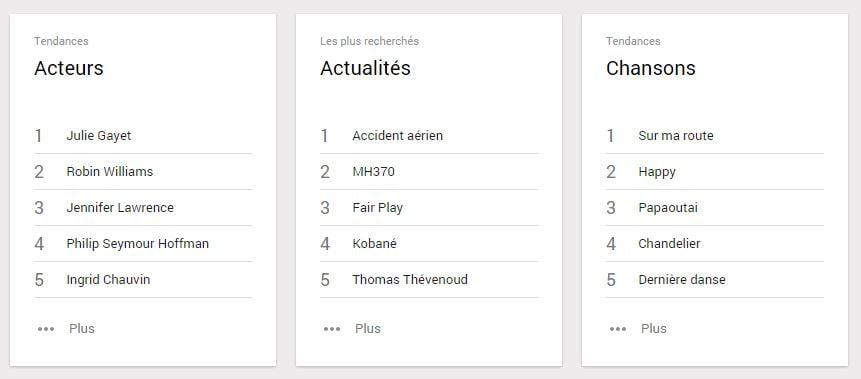 top5-google-2014 L'année 2014 vue par vos recherche dans Google