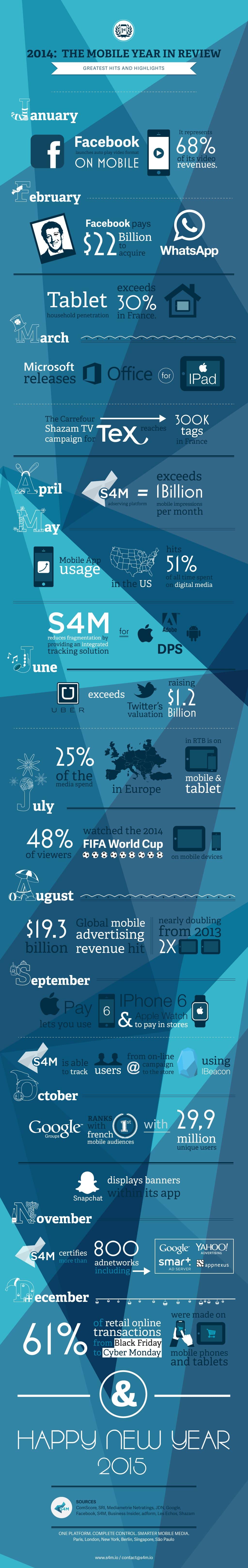 infographie-2014-annee-du-mobile L'image du jour : 2014, retour sur l'année du mobile [Infographie] !