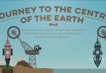 bbc-journey-center-earth