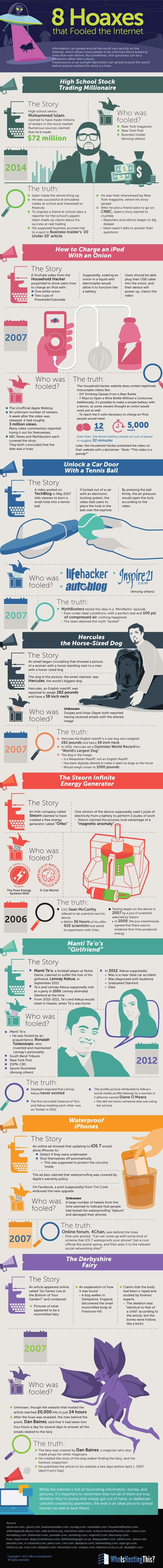 internet-hoaxes Infographie : 8 canulars qui ont dupé Internet