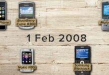 histoire-design-smartphone