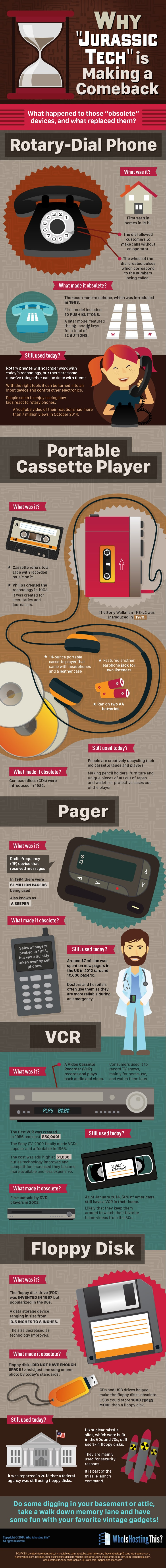 jurassic-tech Infographie : les gadgets de la préhistoire du high-tech font leur comeback !