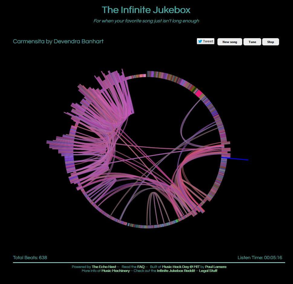 the-infinite-jukebox1 Et si votre chanson préférée ne se terminait jamais ?