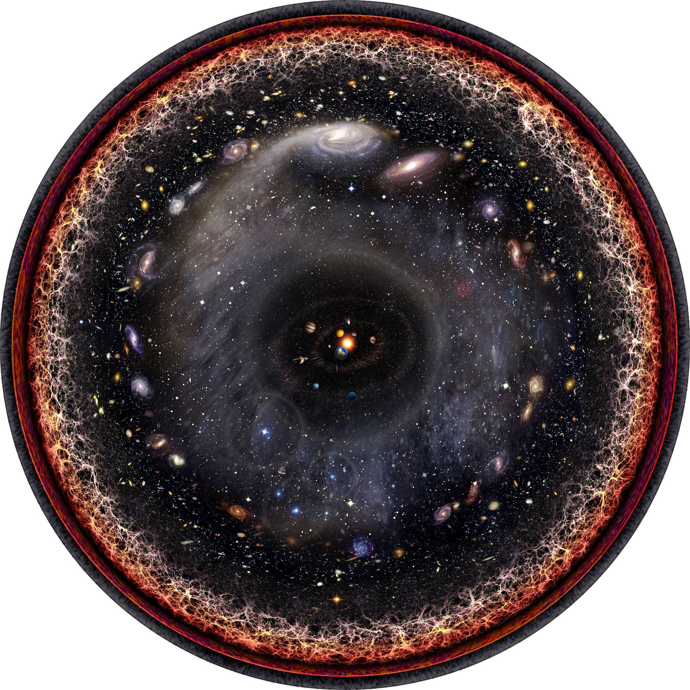 carte-logarithmique-univers L'image du jour : tout l'univers dans une carte logarithmique