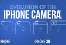 evolution-appareil-photo-iphone-home
