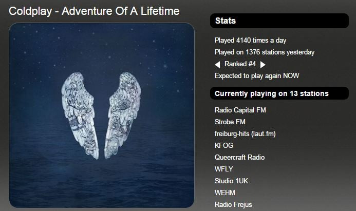 onradio-2 OnRad.io : trouver les chansons qui passent sur les web radios