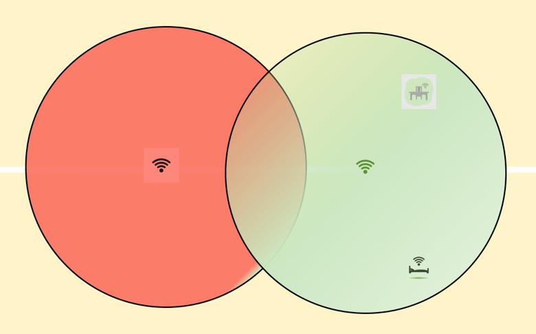 repetiteur-wifi Répéteurs et Amplificateurs Wifi - que choisir ?