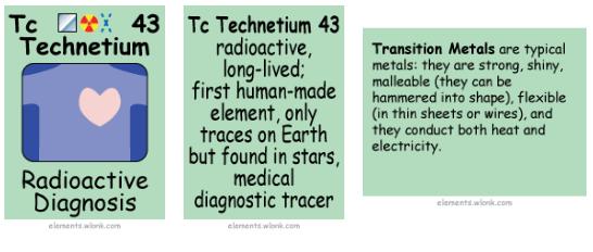 tableau-periodique-technetium Le tableau périodique des éléments en infographie interactive !