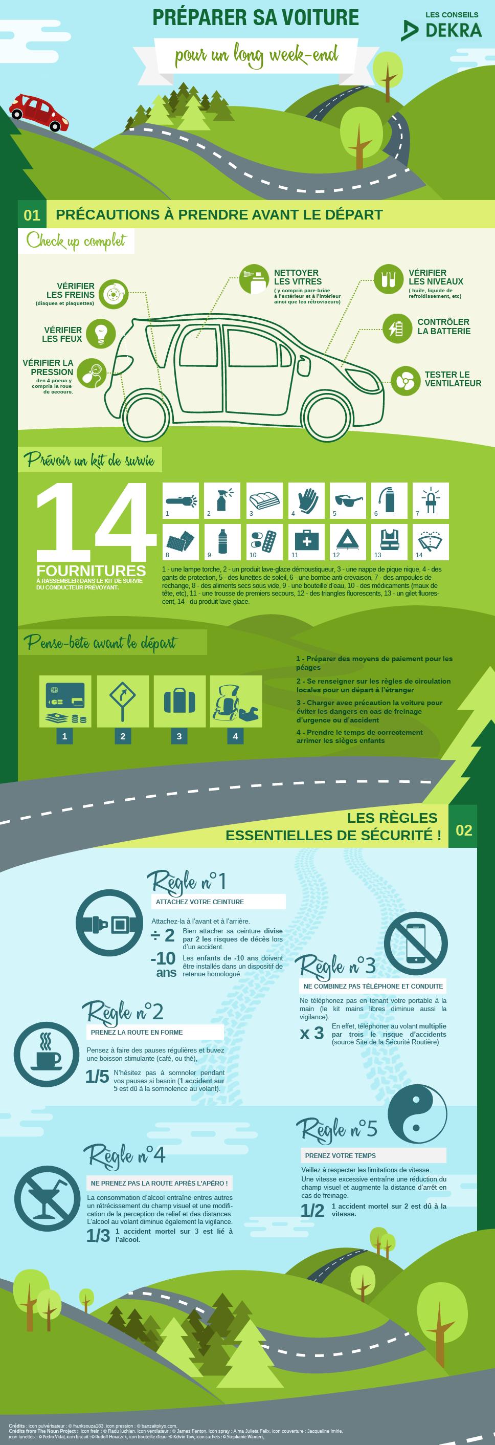 infographie-bien-preparer-sa-voiture-long-week-end Infographie : préparer sa voiture avant de faire une longue route !