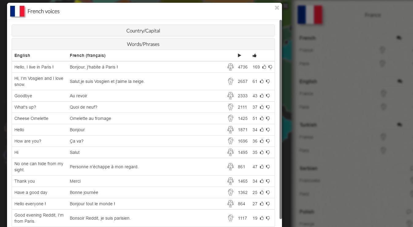 localingual-france Un site web pour entendre les langues et accents du monde entier !