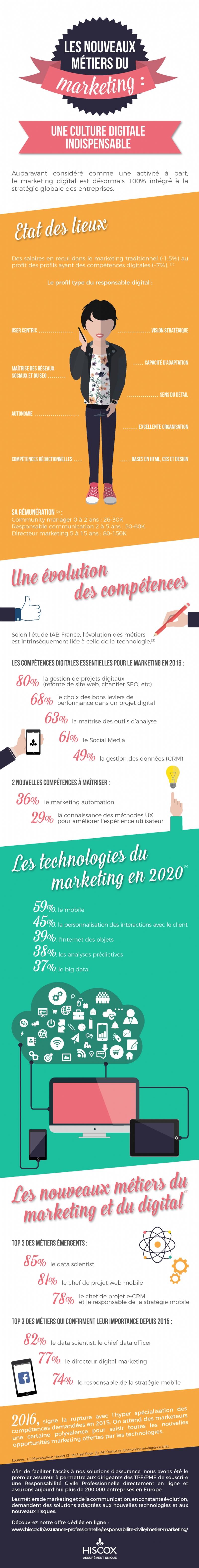 Les-nouveaux-metiers-marketing-2016 Les métiers du web et de l'informatique ont le vent en poupe !