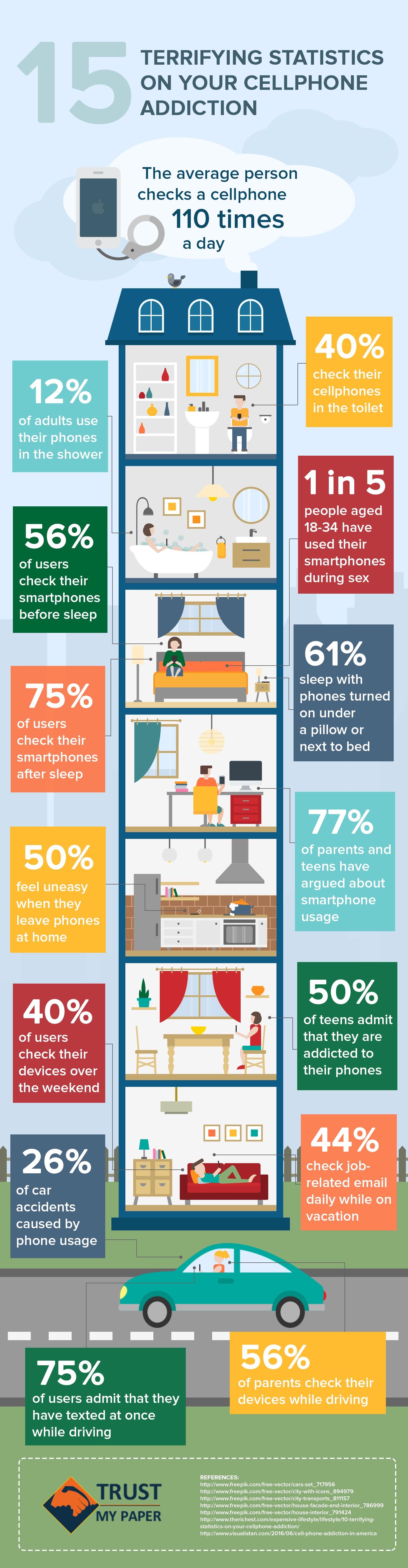 inforgaphic_phone_addicted Infographie : 15 statistiques terribles à propos de votre dépendance au smartphone