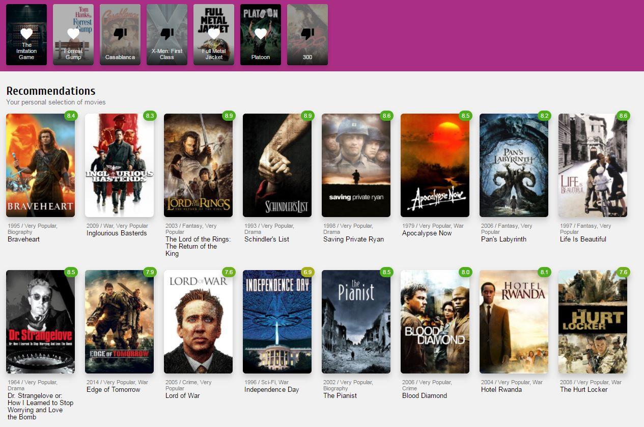 movix-recommandations Movix : un site pour vous aider à trouver des films qui pourraient vous plaire !