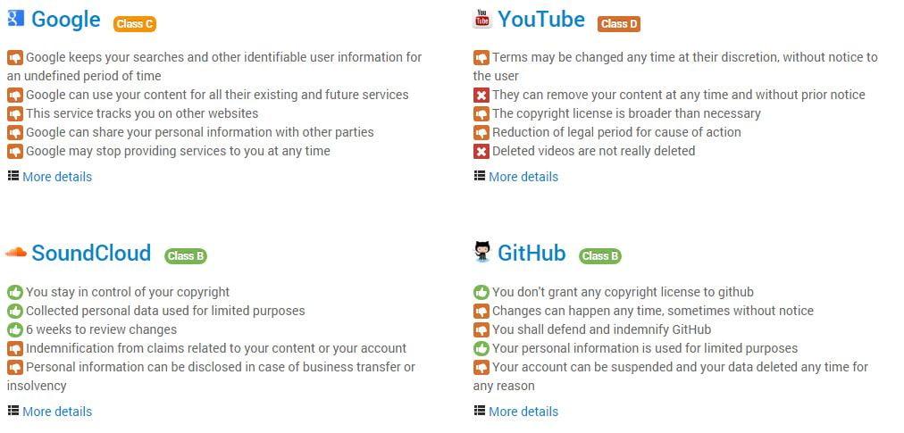 tosdr-conditions-utilisation Ne vous embêtez plus à lire les conditions d'utilisation, ce site vous les résume !
