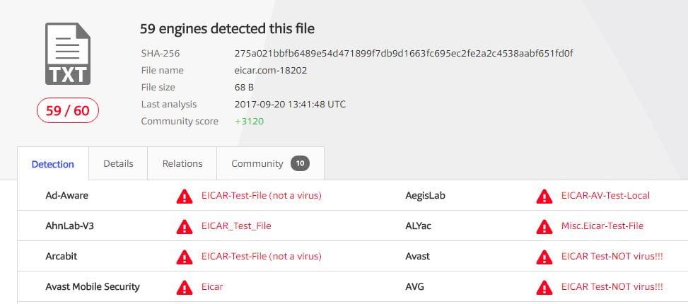 virustotal-scanresult-malware2 Comment s'assurer qu'un fichier est sécurisé avant de le télécharger ?