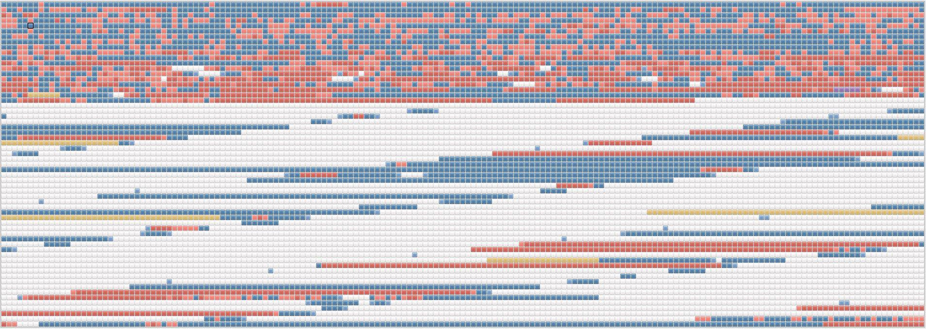 disque-dur-fragmentation Speedcheck : quel impact aurait une défragmentation sur votre ordinateur ?
