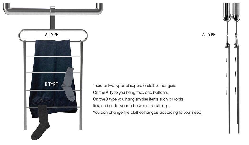 machine-laver3 #ArticleDeLecteur : Que se passe-t-il si on fusionne un lave-linge et un grille-pain ?