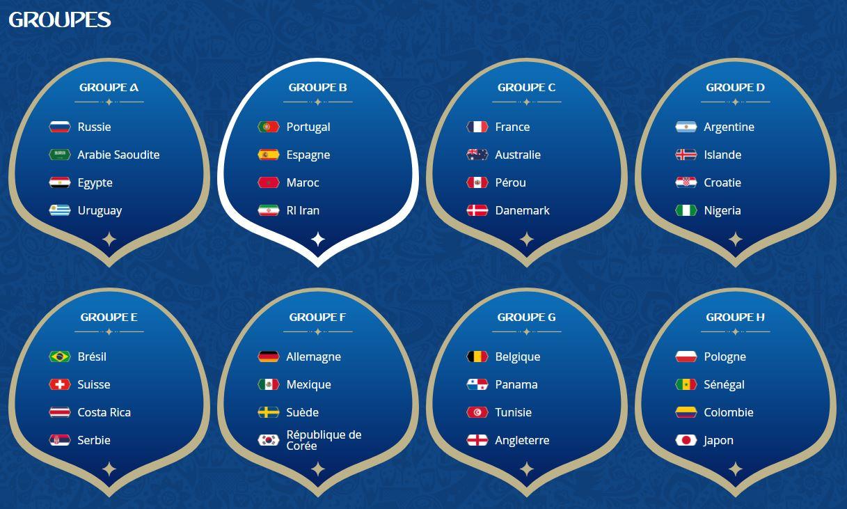 groupes-coupe-monde-fifa-2018 Tout savoir sur la Coupe du monde de Football 2018 en Russie