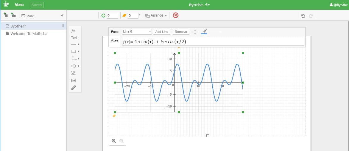 mathcha-editeur-graphique Mathcha, un éditeur gratuit et en ligne de formules mathématiques !
