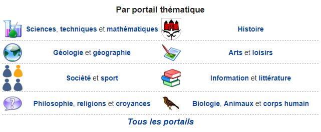 vikipedia-themes Vikidia, une encyclopédie à la Wikipedia pour les 8-13 ans