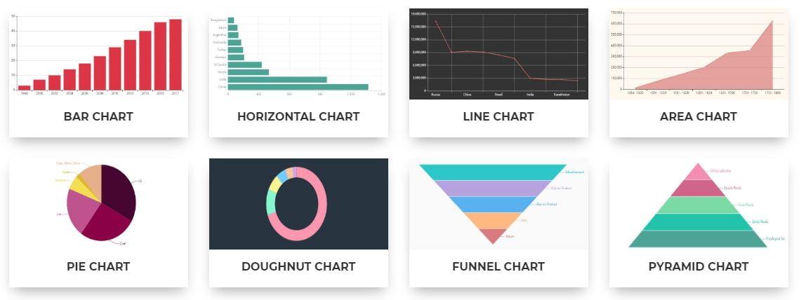 charts-factory-types-graphiques Créer et télécharger de jolis graphiques et diagrammes avec le site Charts Factory
